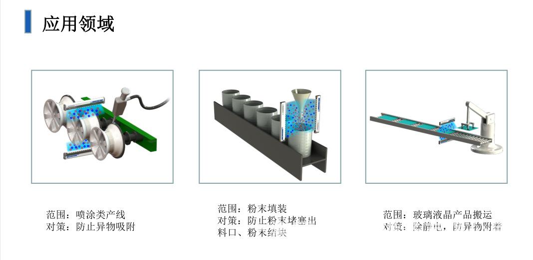 uv固化机_uv固化机除静电离子风棒,除静电风棒