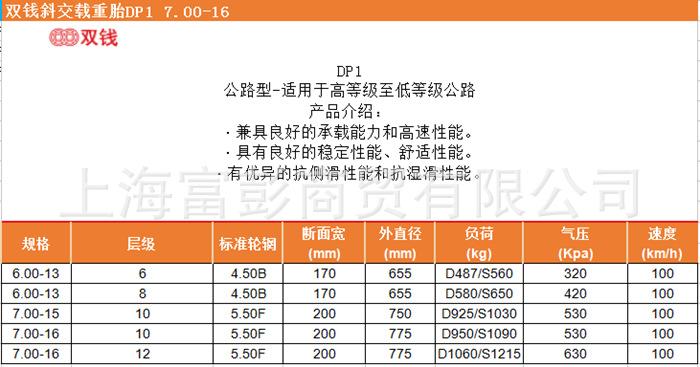 双钱载重_双钱尼龙卡车轮胎1200-20 1100-20 1000-20 900-20 825-20 D12B-阿里巴巴
