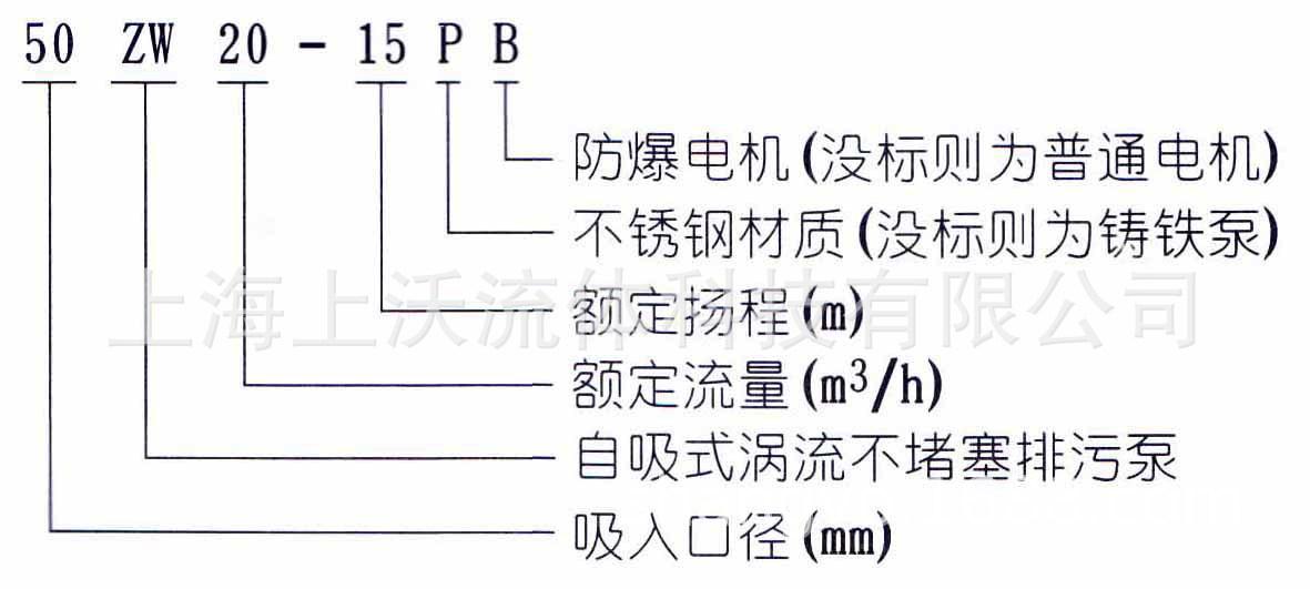 ZWL型直聯式自吸排污泵型號意義.jpg