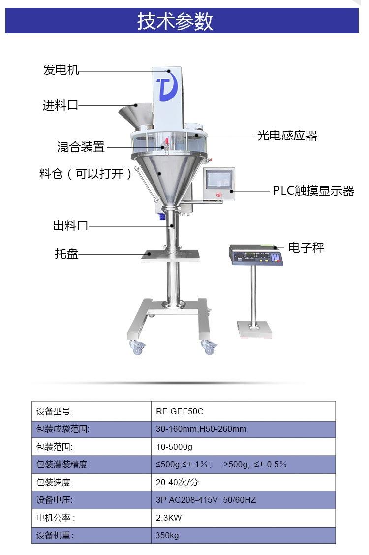 4粉剂详情页中文