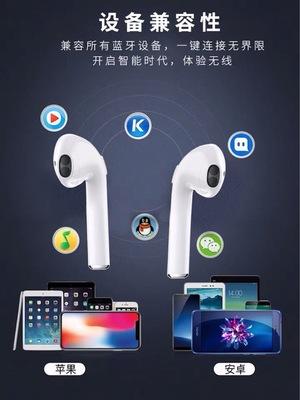 苹果蓝牙耳机无线运动跑步迷你超小入耳式单双耳可接电话耳塞式挂