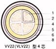 VV4*1.5銅芯電力電纜 現貨價格