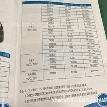 常州、苏州代理美国原装进口哈希(Hach)总氮试剂2714100-CN