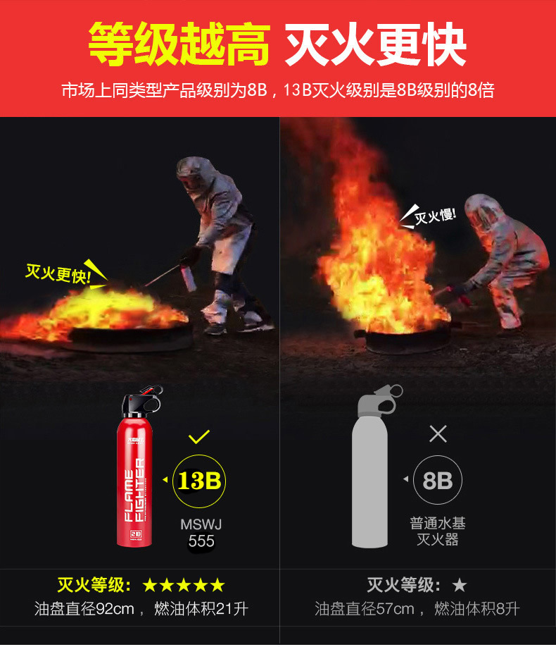Water-based fire extinguisher-1 (10)