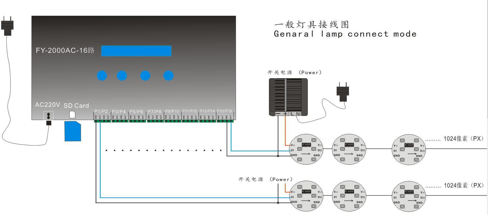 16路幻彩LED控制器5