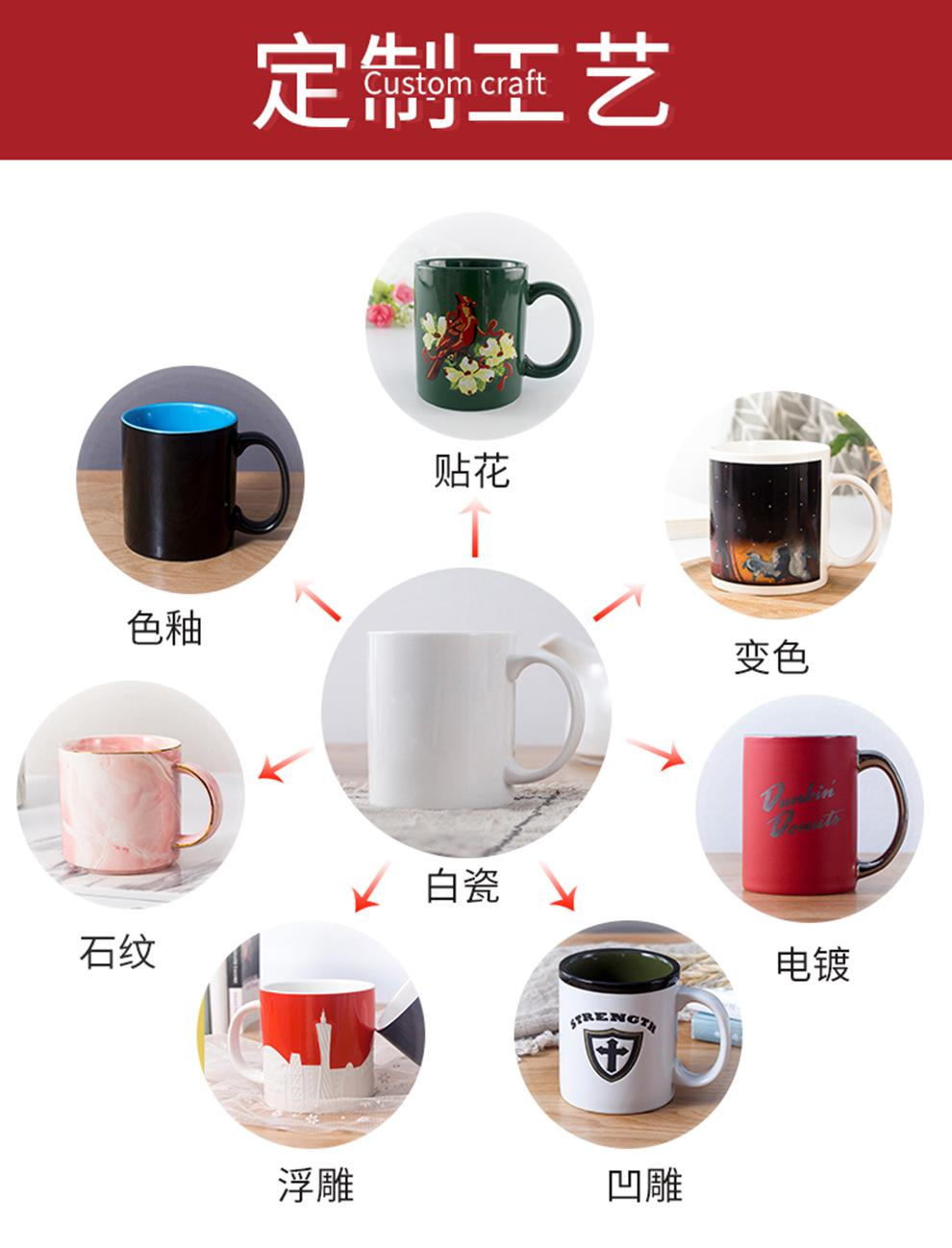 定制工艺(中文)