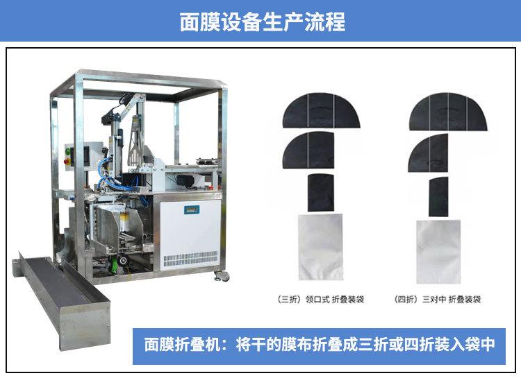 面膜设备生产流程_01