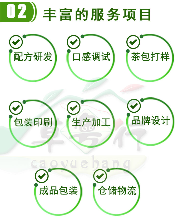 草粤行加工优势   (2)