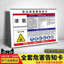 噪聲職業病危害告知牌卡噪音噪聲有害安全警示牌 注意高溫防塵口