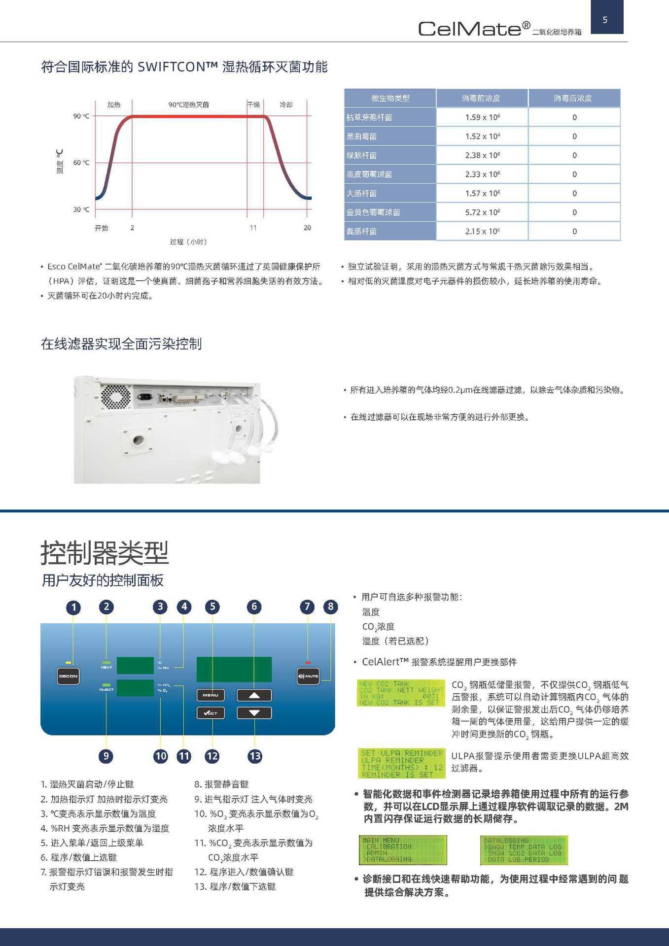 CLM-170B-8-NF_彩页_5