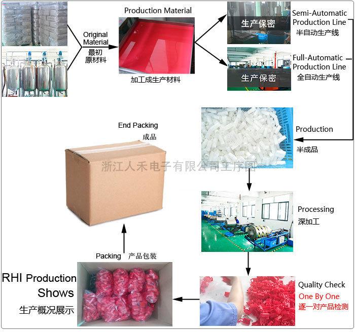 生产工序图