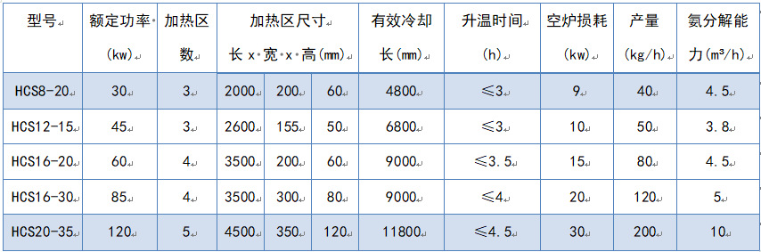 连续式钎焊炉_HCS8-20(图9)