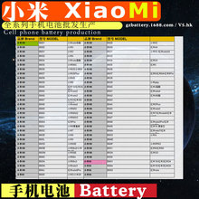 for xiaomi 用于小米 手机电池批发生产工厂 cell phone battery