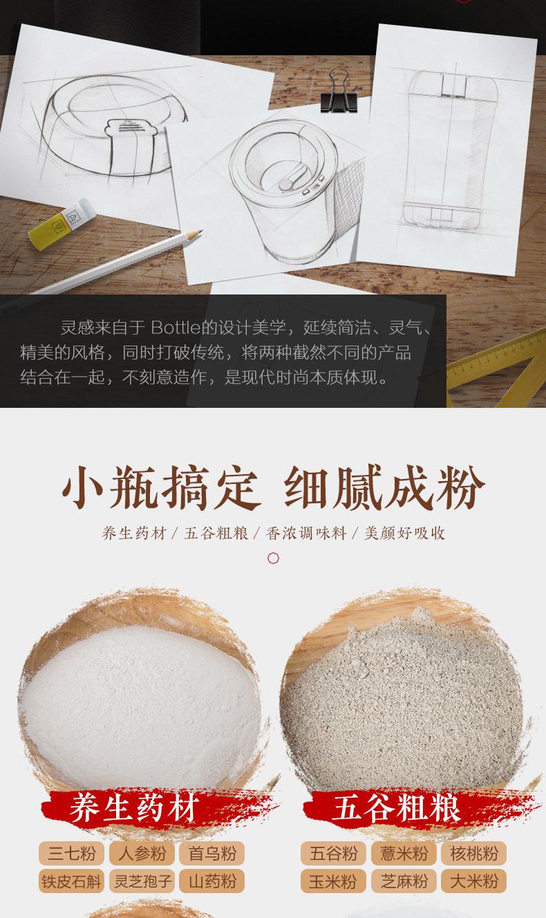产品描述5