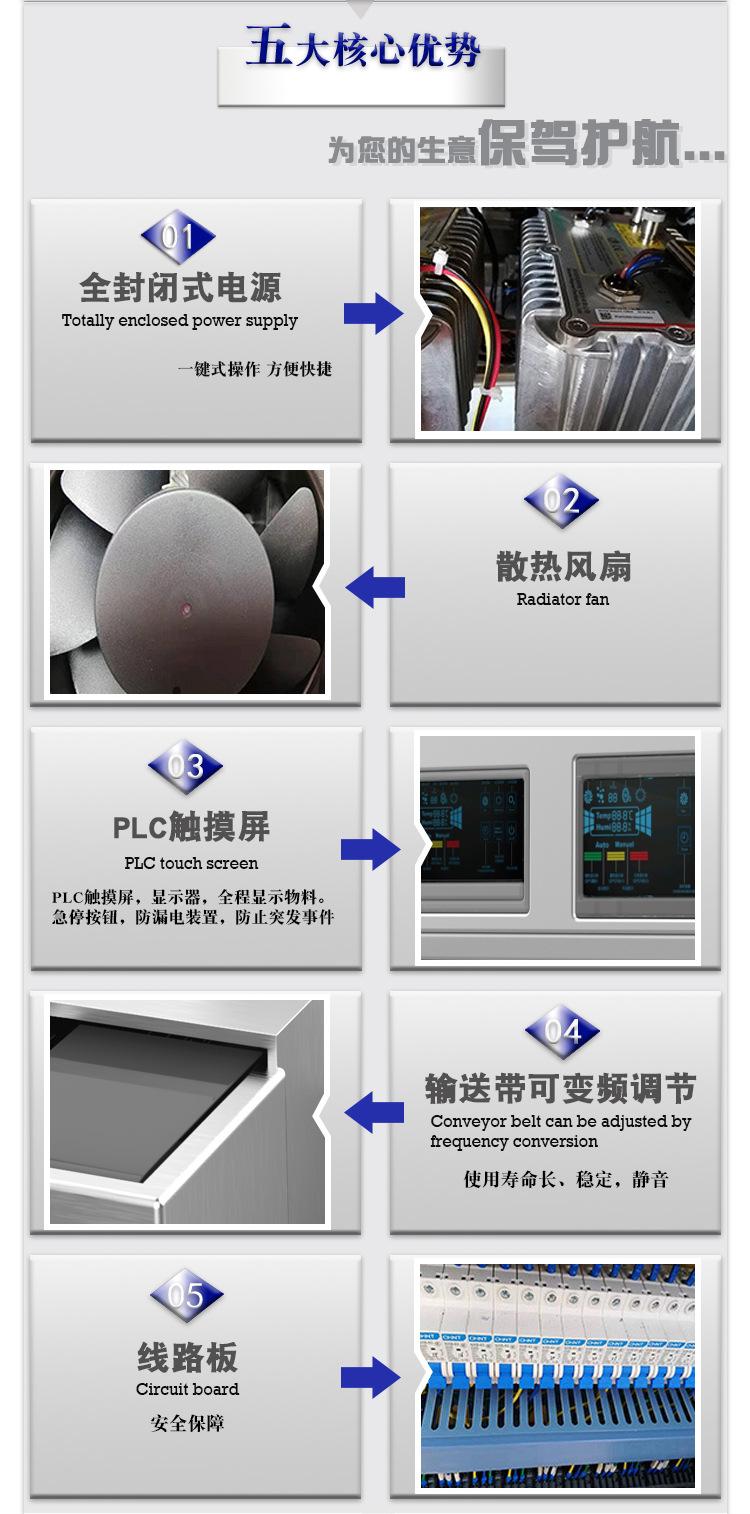 微波烘烤设备3