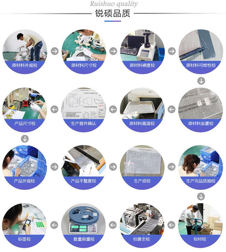 医疗器材-平垫圈